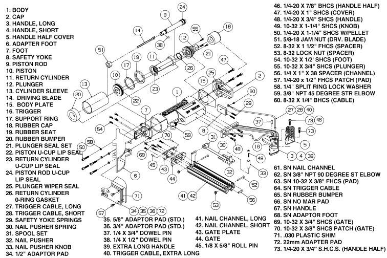 senco siding coil schematic