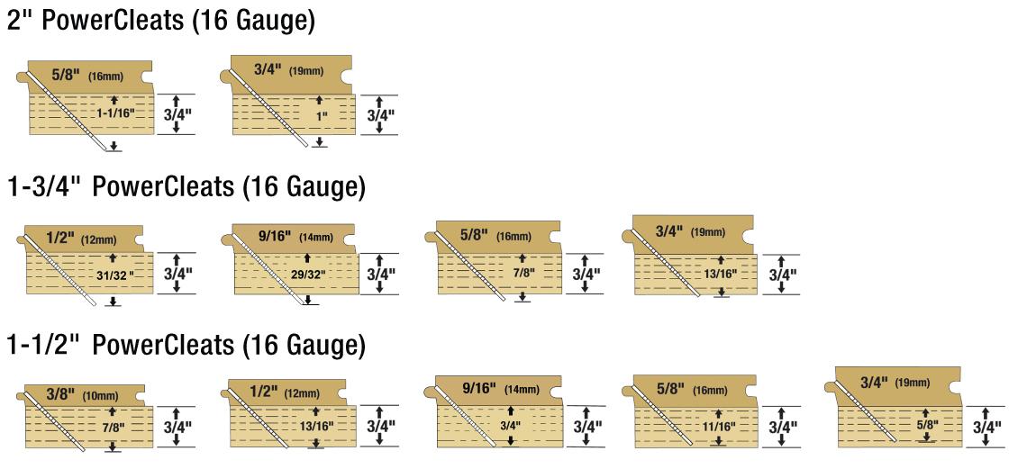 16 Gauge Cleat Depth Chart