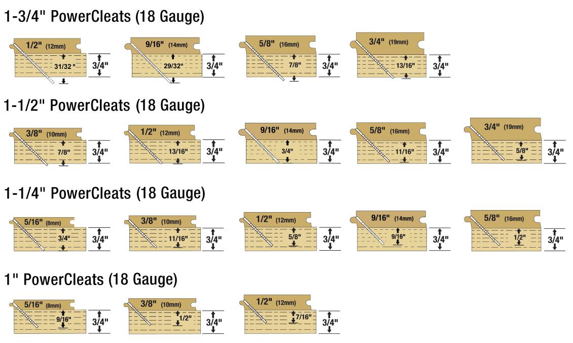 18-Gauge Cleats Depth Chart