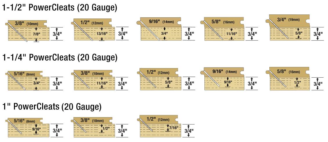 20-Gauge Cleats Depth Chart